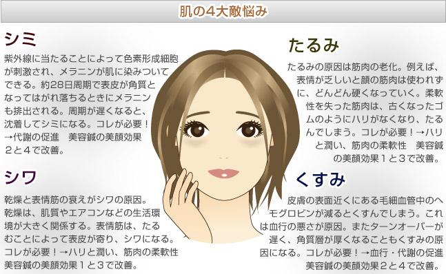 美容鍼の期待できる4つの美顔効果